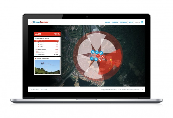 Dedrone raises $10 million to protect the airspace
